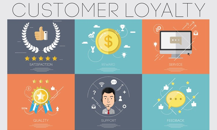 Customer Loyalty and Value